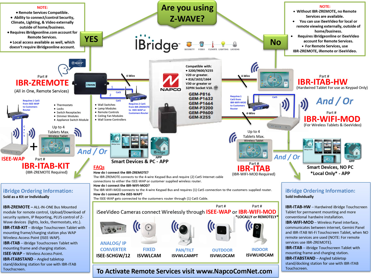 iBridge Quick Flow_large ibridge napco security technologies gem-p1632 wiring diagram at bayanpartner.co