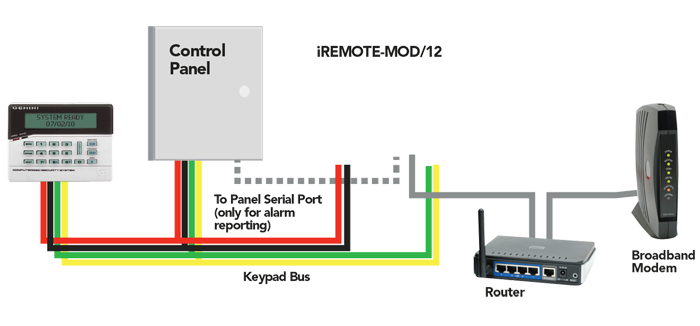 Gemini Car Alarm Wiring Diagram : Napco alarm wiring diagram diagrams image free