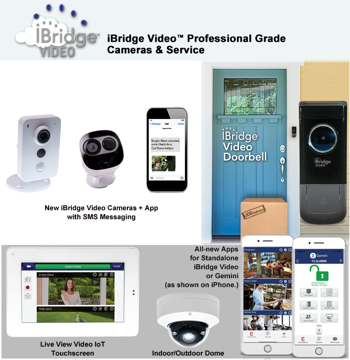 iBridge Video