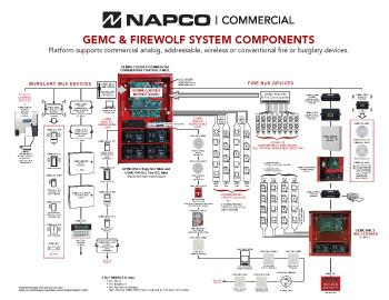 napco commercial napco security technologiesNapco Alarm Wiring Diagram #13